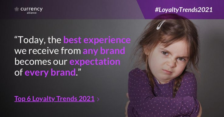 Top 6 Loyalty Trends for 2021