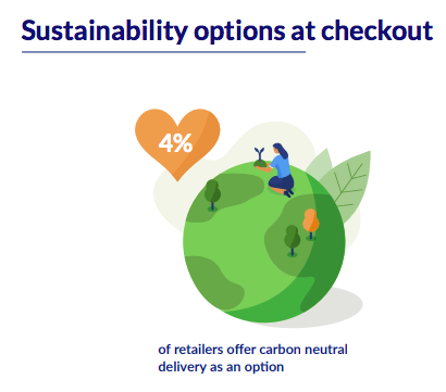 Give customers the choice of sustainable delivery